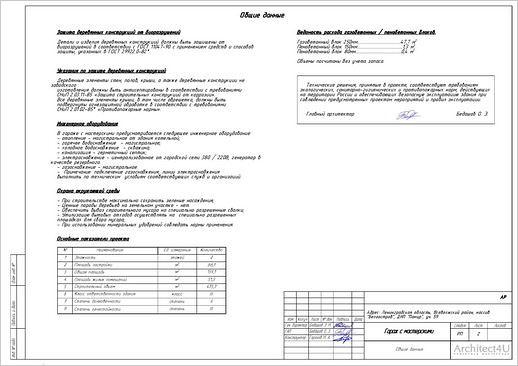 Пояснительная записка к бухгалтерскому балансу  Образец