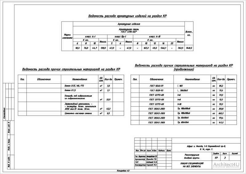 спецификация на все элементы