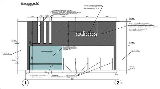 Дизайн магазина нижнего белья - Дизайн магазинов